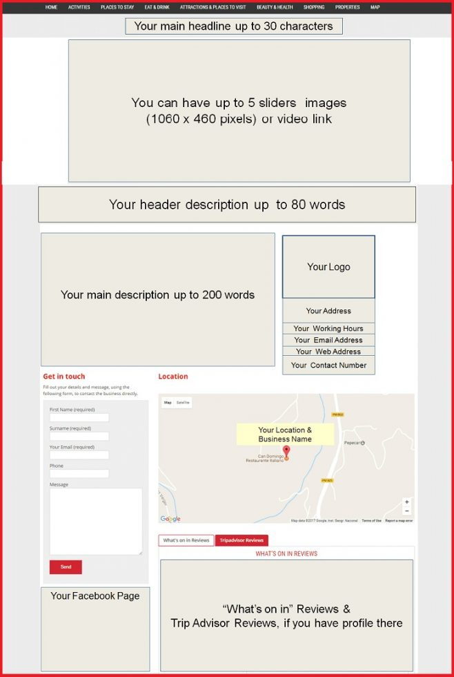 Sales Page Layout when Advertise in Croydon